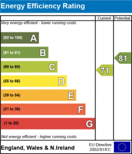 EPC-Energy-performance-certificate